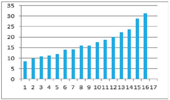 ojrmi1001-figure4